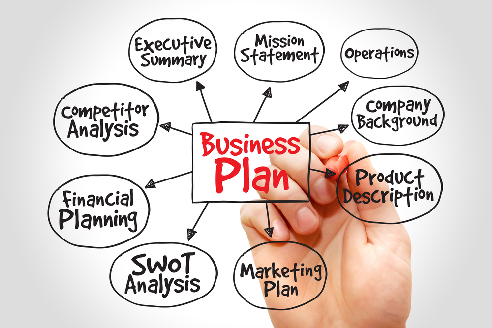 Business Plan: Why Should You Create A Business Plan For Your Online Home Business?